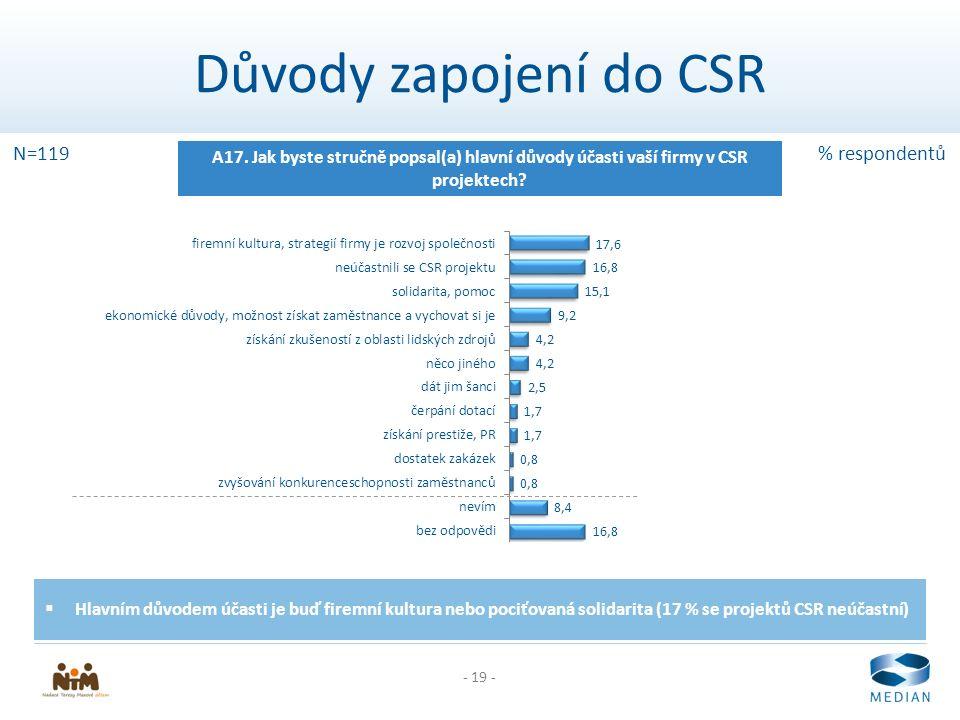 - 19 - Důvody zapojení do CSR A17.