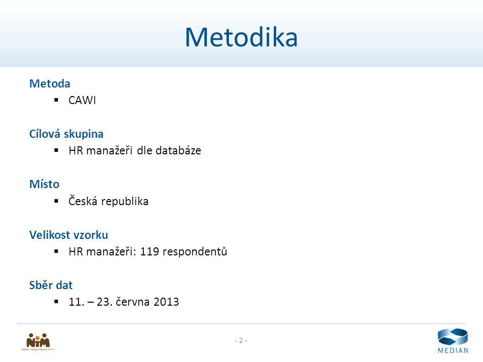 - 2 - Metodika Metoda  CAWI Cílová skupina  HR manažeři dle databáze Místo  Česká republika Velikost vzorku  HR manažeři: 119 respondentů Sběr dat  11.