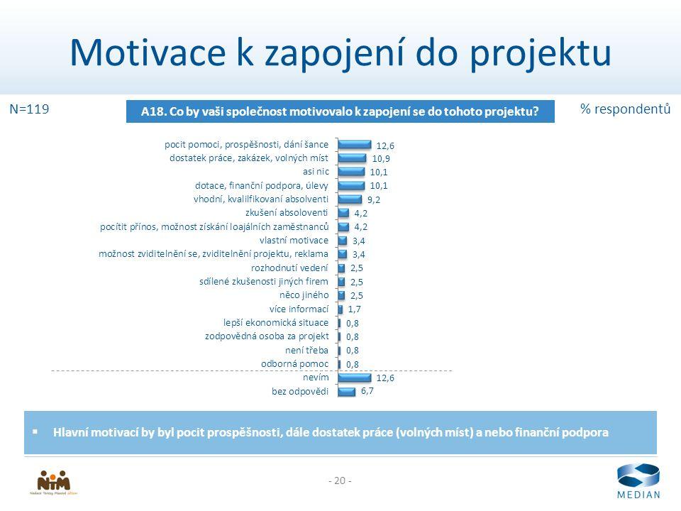 - 20 - Motivace k zapojení do projektu A18.