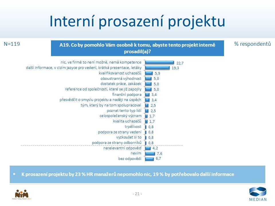 - 21 - Interní prosazení projektu A19.