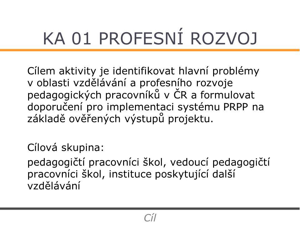 KA 01 PROFESNÍ ROZVOJ Cílem aktivity je identifikovat hlavní problémy v oblasti vzdělávání a profesního rozvoje pedagogických pracovníků v ČR a formulovat doporučení pro implementaci systému PRPP na základě ověřených výstupů projektu.