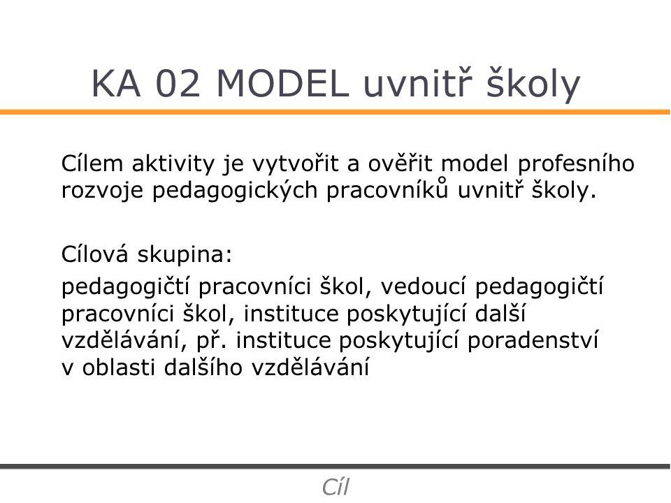 KA 02 MODEL uvnitř školy Cílem aktivity je vytvořit a ověřit model profesního rozvoje pedagogických pracovníků uvnitř školy.