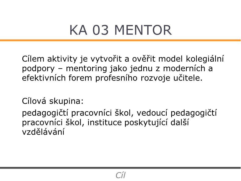 KA 03 MENTOR Cílem aktivity je vytvořit a ověřit model kolegiální podpory – mentoring jako jednu z moderních a efektivních forem profesního rozvoje učitele.