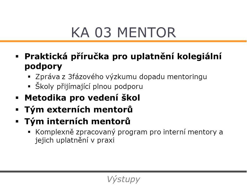 KA 03 MENTOR  Praktická příručka pro uplatnění kolegiální podpory  Zpráva z 3fázového výzkumu dopadu mentoringu  Školy přijímající plnou podporu  Metodika pro vedení škol  Tým externích mentorů  Tým interních mentorů  Komplexně zpracovaný program pro interní mentory a jejich uplatnění v praxi Výstupy