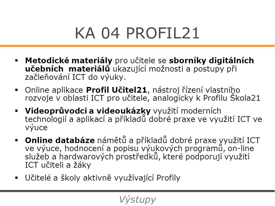KA 04 PROFIL21  Metodické materiály pro učitele se sborníky digitálních učebních materiálů ukazující možnosti a postupy při začleňování ICT do výuky.