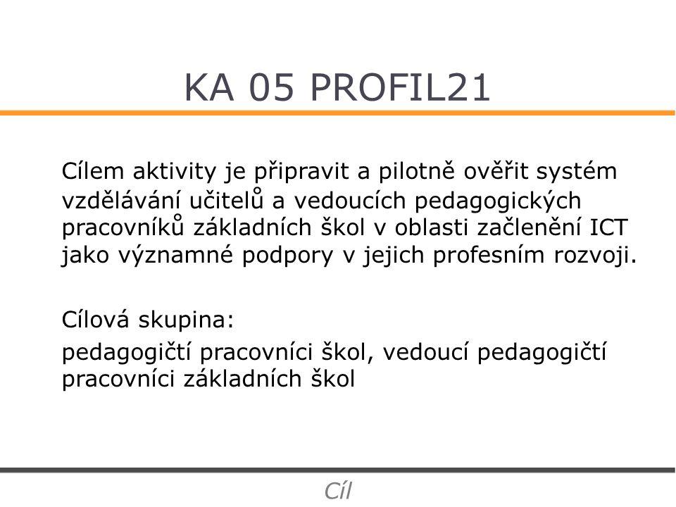 KA 05 PROFIL21 Cíl Cílem aktivity je připravit a pilotně ověřit systém vzdělávání učitelů a vedoucích pedagogických pracovníků základních škol v oblasti začlenění ICT jako významné podpory v jejich profesním rozvoji.