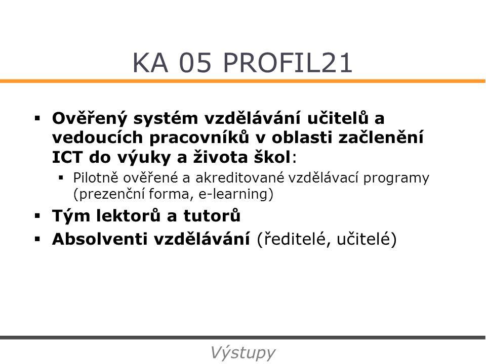 KA 05 PROFIL21  Ověřený systém vzdělávání učitelů a vedoucích pracovníků v oblasti začlenění ICT do výuky a života škol:  Pilotně ověřené a akreditované vzdělávací programy (prezenční forma, e-learning)  Tým lektorů a tutorů  Absolventi vzdělávání (ředitelé, učitelé) Výstupy