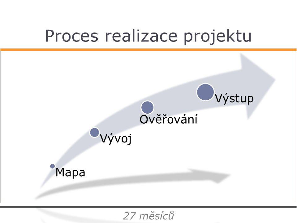 Proces realizace projektu Mapa Vývoj Ověřování Výstup 27 měsíců