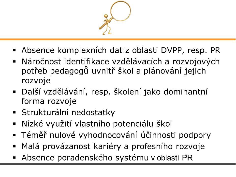  Absence komplexních dat z oblasti DVPP, resp.