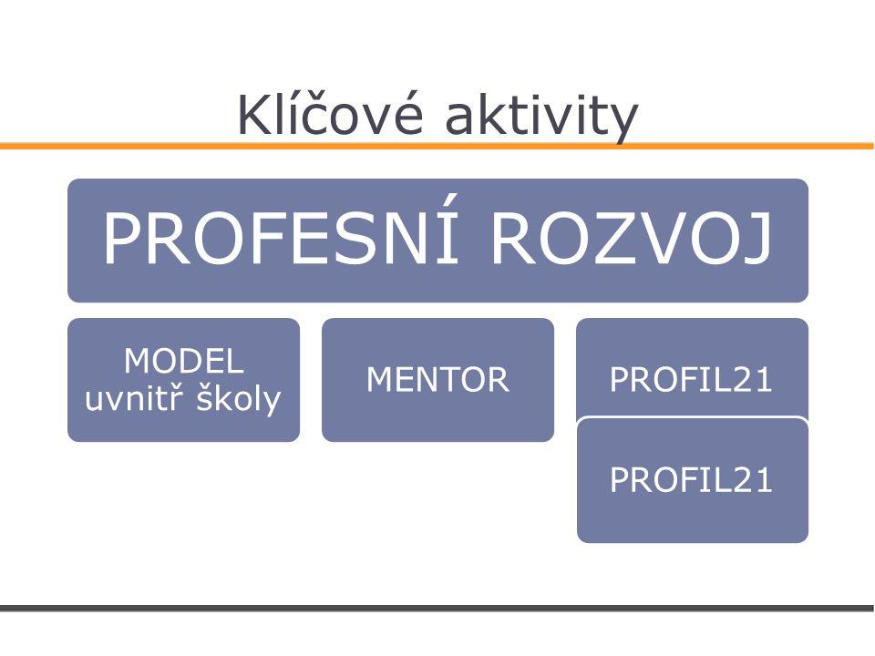 Klíčové aktivity PROFESNÍ ROZVOJ MODEL uvnitř školy MENTORPROFIL21