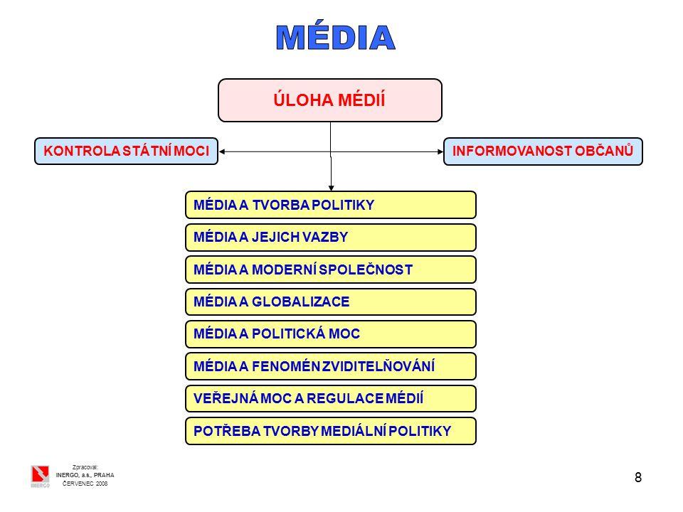 8 Zpracoval: INERGO, a.s., PRAHA ČERVENEC 2008 ÚLOHA MÉDIÍ INFORMOVANOST OBČANŮ KONTROLA STÁTNÍ MOCI MÉDIA A TVORBA POLITIKY MÉDIA A JEJICH VAZBY MÉDIA A MODERNÍ SPOLEČNOST MÉDIA A GLOBALIZACE MÉDIA A POLITICKÁ MOC MÉDIA A FENOMÉN ZVIDITELŇOVÁNÍ VEŘEJNÁ MOC A REGULACE MÉDIÍ POTŘEBA TVORBY MEDIÁLNÍ POLITIKY