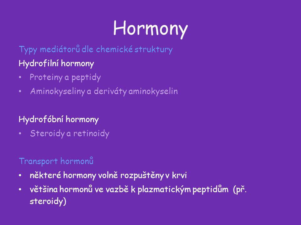Hormony Typy mediátorů dle chemické struktury Hydrofilní hormony Proteiny a peptidy Aminokyseliny a deriváty aminokyselin Hydrofóbní hormony Steroidy a retinoidy Transport hormonů některé hormony volně rozpuštěny v krvi většina hormonů ve vazbě k plazmatickým peptidům (př.