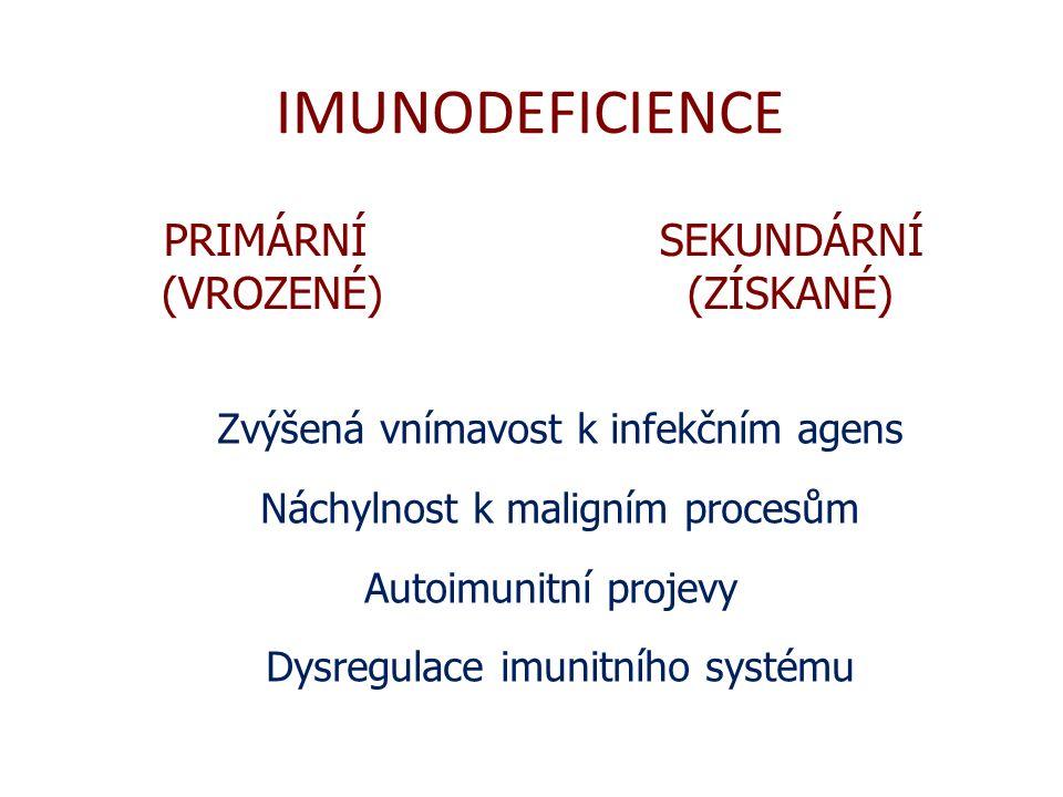 Zvýšená vnímavost k infekčním agens Náchylnost k maligním procesům Autoimunitní projevy Dysregulace imunitního systému IMUNODEFICIENCE PRIMÁRNÍ (VROZENÉ) SEKUNDÁRNÍ (ZÍSKANÉ)