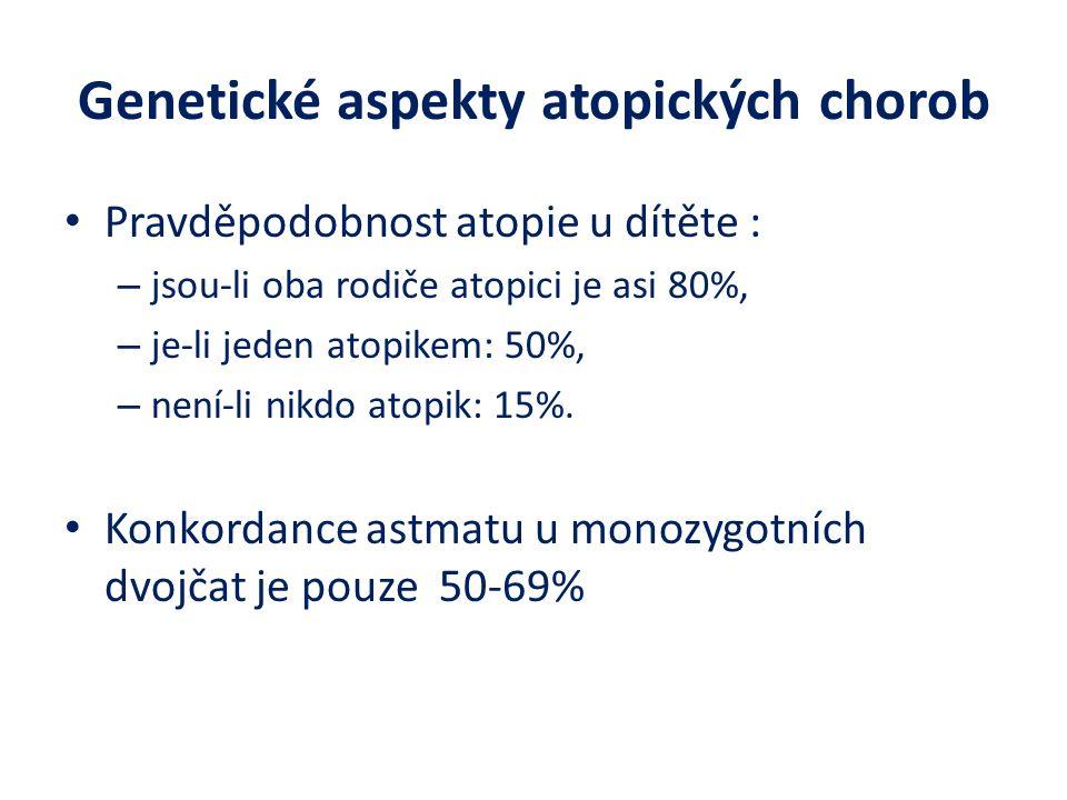 Genetické aspekty atopických chorob Pravděpodobnost atopie u dítěte : – jsou-li oba rodiče atopici je asi 80%, – je-li jeden atopikem: 50%, – není-li nikdo atopik: 15%.