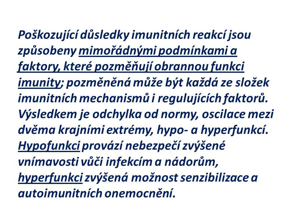 Type-II hypersensitivity