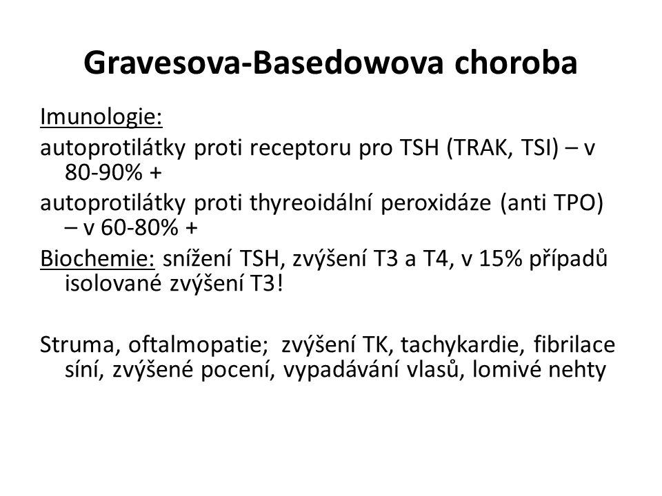 Gravesova-Basedowova choroba Imunologie: autoprotilátky proti receptoru pro TSH (TRAK, TSI) – v 80-90% + autoprotilátky proti thyreoidální peroxidáze (anti TPO) – v 60-80% + Biochemie: snížení TSH, zvýšení T3 a T4, v 15% případů isolované zvýšení T3.