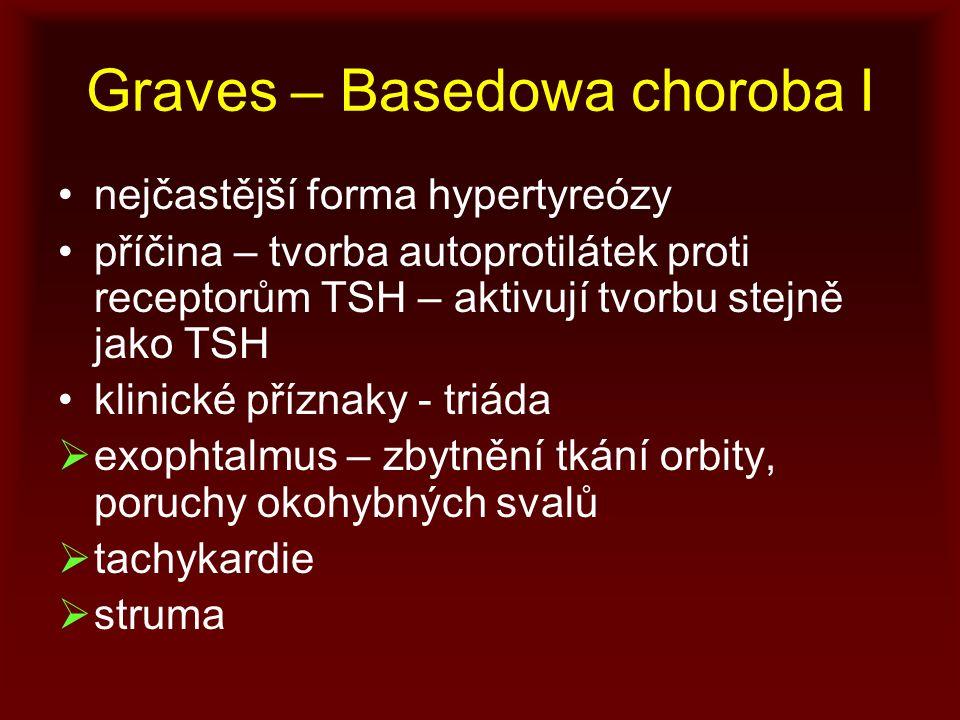 Graves – Basedowa choroba I nejčastější forma hypertyreózy příčina – tvorba autoprotilátek proti receptorům TSH – aktivují tvorbu stejně jako TSH klinické příznaky - triáda  exophtalmus – zbytnění tkání orbity, poruchy okohybných svalů  tachykardie  struma