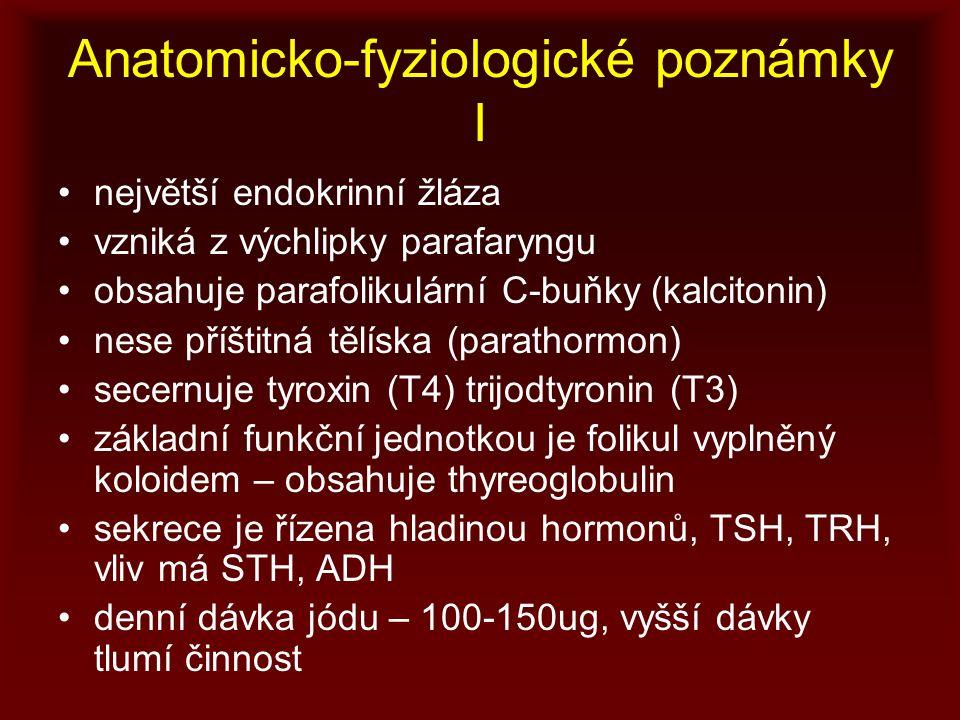 Anatomicko-fyziologické poznámky I největší endokrinní žláza vzniká z výchlipky parafaryngu obsahuje parafolikulární C-buňky (kalcitonin) nese příštitná tělíska (parathormon) secernuje tyroxin (T4) trijodtyronin (T3) základní funkční jednotkou je folikul vyplněný koloidem – obsahuje thyreoglobulin sekrece je řízena hladinou hormonů, TSH, TRH, vliv má STH, ADH denní dávka jódu – 100-150ug, vyšší dávky tlumí činnost