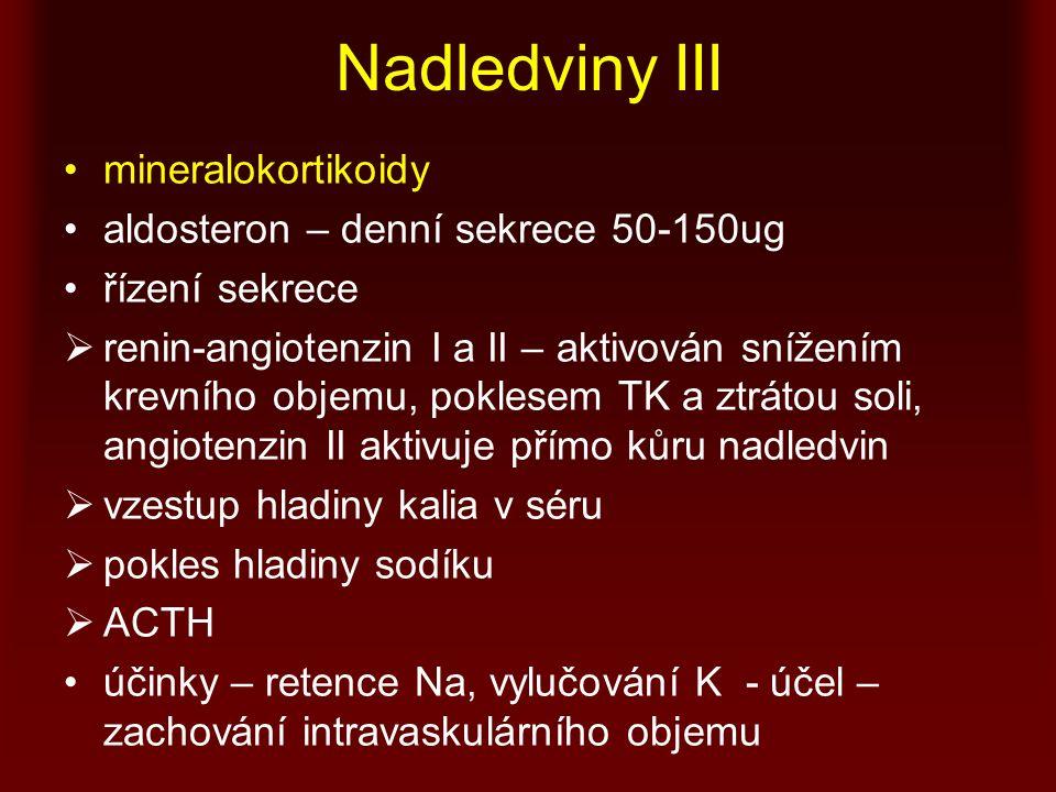 Nadledviny III mineralokortikoidy aldosteron – denní sekrece 50-150ug řízení sekrece  renin-angiotenzin I a II – aktivován snížením krevního objemu, poklesem TK a ztrátou soli, angiotenzin II aktivuje přímo kůru nadledvin  vzestup hladiny kalia v séru  pokles hladiny sodíku  ACTH účinky – retence Na, vylučování K - účel – zachování intravaskulárního objemu