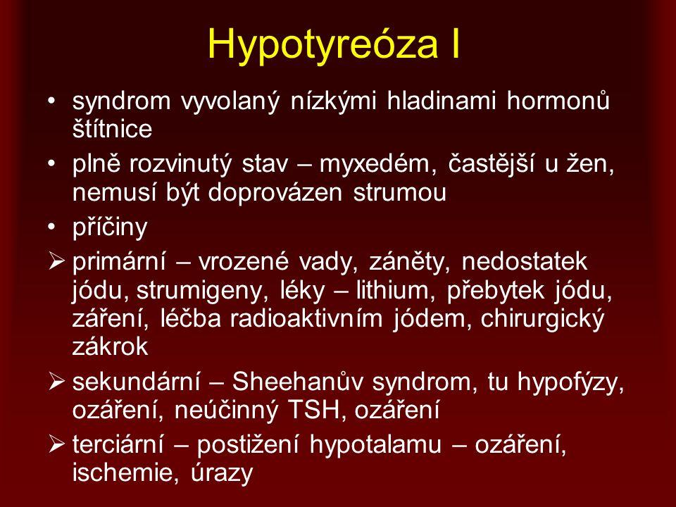 Hypotyreóza I syndrom vyvolaný nízkými hladinami hormonů štítnice plně rozvinutý stav – myxedém, častější u žen, nemusí být doprovázen strumou příčiny  primární – vrozené vady, záněty, nedostatek jódu, strumigeny, léky – lithium, přebytek jódu, záření, léčba radioaktivním jódem, chirurgický zákrok  sekundární – Sheehanův syndrom, tu hypofýzy, ozáření, neúčinný TSH, ozáření  terciární – postižení hypotalamu – ozáření, ischemie, úrazy