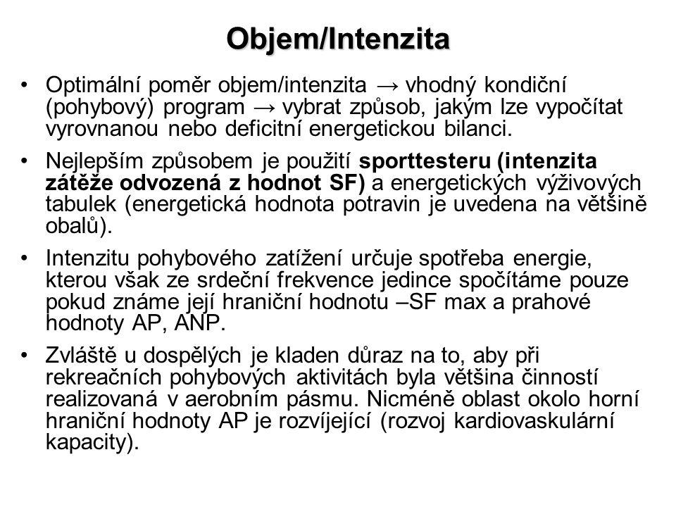 Objem/Intenzita Optimální poměr objem/intenzita → vhodný kondiční (pohybový) program → vybrat způsob, jakým lze vypočítat vyrovnanou nebo deficitní energetickou bilanci.