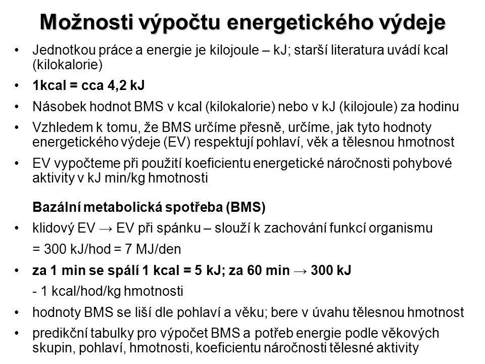 Možnosti výpočtu energetického výdeje Jednotkou práce a energie je kilojoule – kJ; starší literatura uvádí kcal (kilokalorie) 1kcal = cca 4,2 kJ Násobek hodnot BMS v kcal (kilokalorie) nebo v kJ (kilojoule) za hodinu Vzhledem k tomu, že BMS určíme přesně, určíme, jak tyto hodnoty energetického výdeje (EV) respektují pohlaví, věk a tělesnou hmotnost EV vypočteme při použití koeficientu energetické náročnosti pohybové aktivity v kJ min/kg hmotnosti Bazální metabolická spotřeba (BMS) klidový EV → EV při spánku – slouží k zachování funkcí organismu = 300 kJ/hod = 7 MJ/den za 1 min se spálí 1 kcal = 5 kJ; za 60 min → 300 kJ - 1 kcal/hod/kg hmotnosti hodnoty BMS se liší dle pohlaví a věku; bere v úvahu tělesnou hmotnost predikční tabulky pro výpočet BMS a potřeb energie podle věkových skupin, pohlaví, hmotnosti, koeficientu náročnosti tělesné aktivity