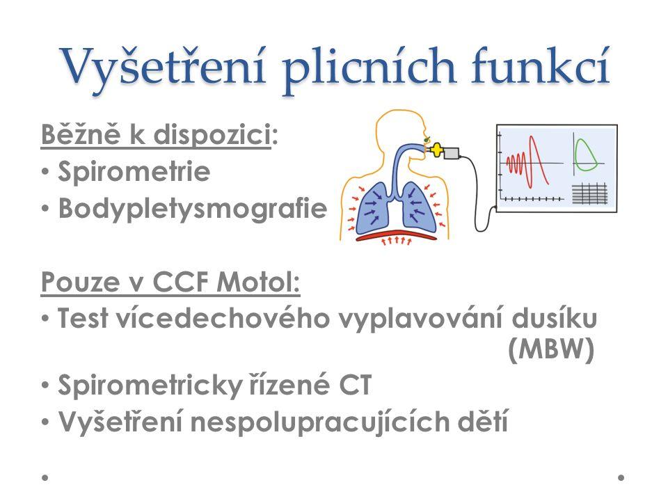 Vyšetření plicních funkcí Běžně k dispozici: Spirometrie Bodypletysmografie Pouze v CCF Motol: Test vícedechového vyplavování dusíku (MBW) Spirometricky řízené CT Vyšetření nespolupracujících dětí