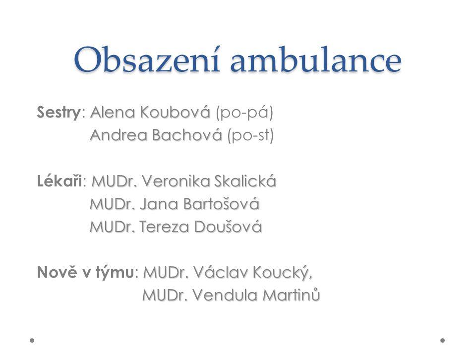 Obsazení ambulance Alena Koubová Sestry : Alena Koubová (po-pá) Andrea Bachová Andrea Bachová (po-st) MUDr.