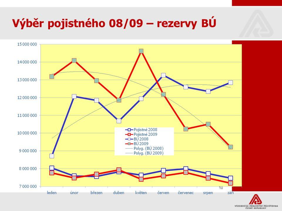 10 Výběr pojistného 08/09 – rezervy BÚ