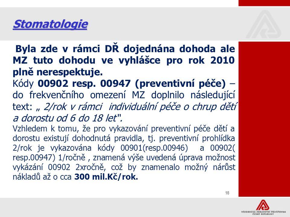 18 Stomatologie Byla zde v rámci DŘ dojednána dohoda ale MZ tuto dohodu ve vyhlášce pro rok 2010 plně nerespektuje.