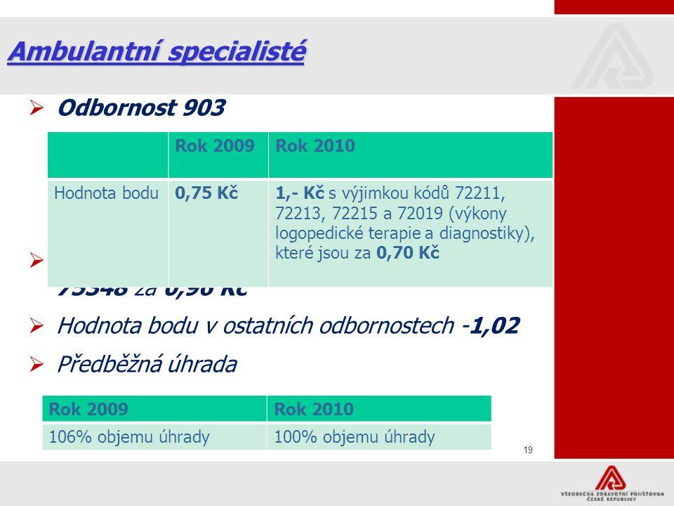 20 Komplement Úhrada jednotlivých výkonů a odborností Odbornost, výkonyÚhrada rok 2009 Úhrada rok 2010 SHB 2009 SHB 2010 Mamm.screening1,10 Kč1,03 Kč-- Screening děložního hrdla1,03 Kč -- Screening kolorektálního karcinomu - provádí PL 1,03 Kč-- 809 - RTG1,10 Kč 0,45Kč0,36 Kč Výkony MR 89711-89725 a výkony CT 89611-89619 0,80 Kč0,70 Kč-0,36 Kč Odb.