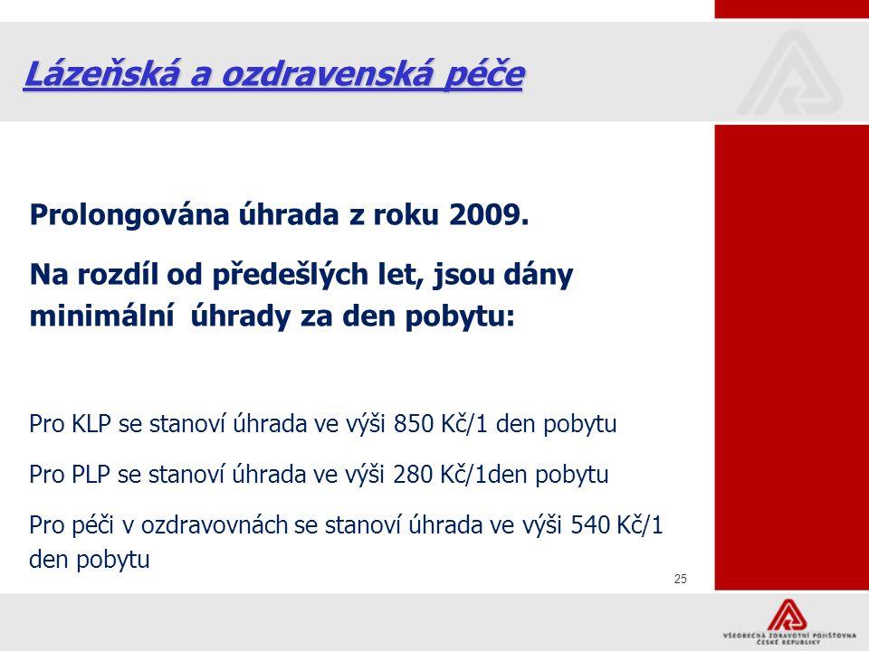 25 Lázeňská a ozdravenská péče Prolongována úhrada z roku 2009.
