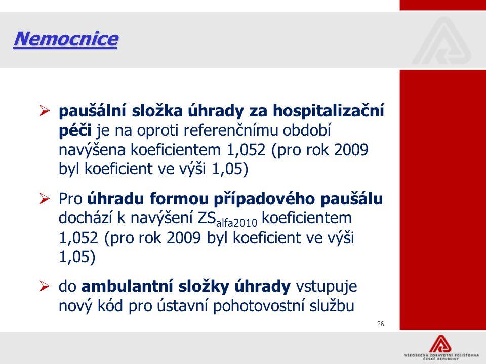 26 Nemocnice  paušální složka úhrady za hospitalizační péči je na oproti referenčnímu období navýšena koeficientem 1,052 (pro rok 2009 byl koeficient ve výši 1,05)  Pro úhradu formou případového paušálu dochází k navýšení ZS alfa2010 koeficientem 1,052 (pro rok 2009 byl koeficient ve výši 1,05)  do ambulantní složky úhrady vstupuje nový kód pro ústavní pohotovostní službu