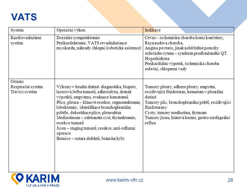 www.karim-vfn.cz VATS SystémOperační výkonIndikace Kardiovaskulární systém Dorzální sympatektomie Perikardektomie, VATS revaskularizace myokardu, náhr