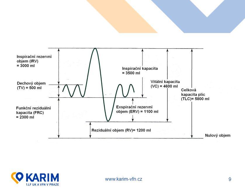 www.karim-vfn.cz PVB - ultrazvuková navigace  Sledování umístění hrotu jehly, katétru v reálném čase (zvýšení účinnosti, redukce dávky, snížení komplikací)  Možnost lokalizace klíčových anatomických struktur pod UZ – pleura, příčný výběžek, paravertebrální svaly, obratlové tělo, interkostotransverzální vaz 40