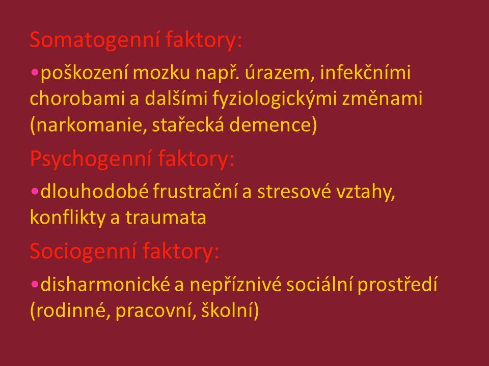 Druhy psychických poruch 1.Postihující jednotlivé funkce 2.Postihující celou osobnost: a) neurózy b) psychopatie c) psychózy d) slabomyslnost