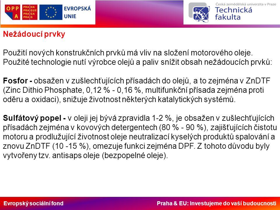 Evropský sociální fond Praha & EU: Investujeme do vaší budoucnosti Nežádoucí prvky Použití nových konstrukčních prvků má vliv na složení motorového ol