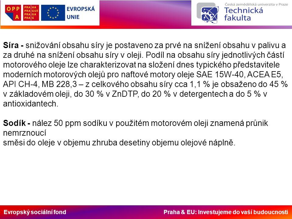 Evropský sociální fond Praha & EU: Investujeme do vaší budoucnosti Síra - snižování obsahu síry je postaveno za prvé na snížení obsahu v palivu a za druhé na snížení obsahu síry v oleji.