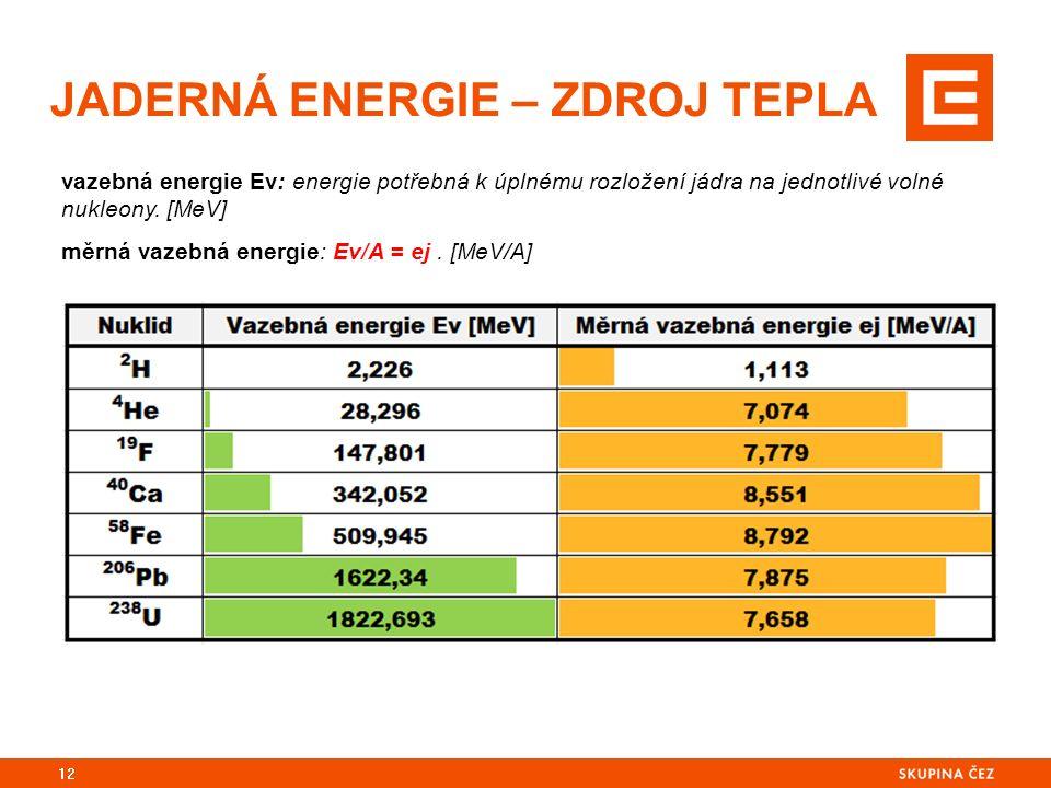 JADERNÁ ENERGIE – ZDROJ TEPLA 12 vazebná energie Ev: energie potřebná k úplnému rozložení jádra na jednotlivé volné nukleony.
