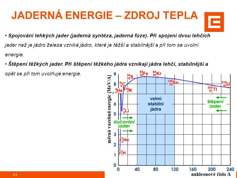 JADERNÁ ENERGIE – ZDROJ TEPLA 13 Spojování lehkých jader (jaderná syntéza, jaderná fúze).