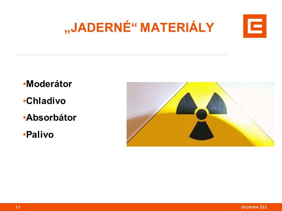 "Moderátor Chladivo Absorbátor Palivo ""JADERNÉ MATERIÁLY 17"