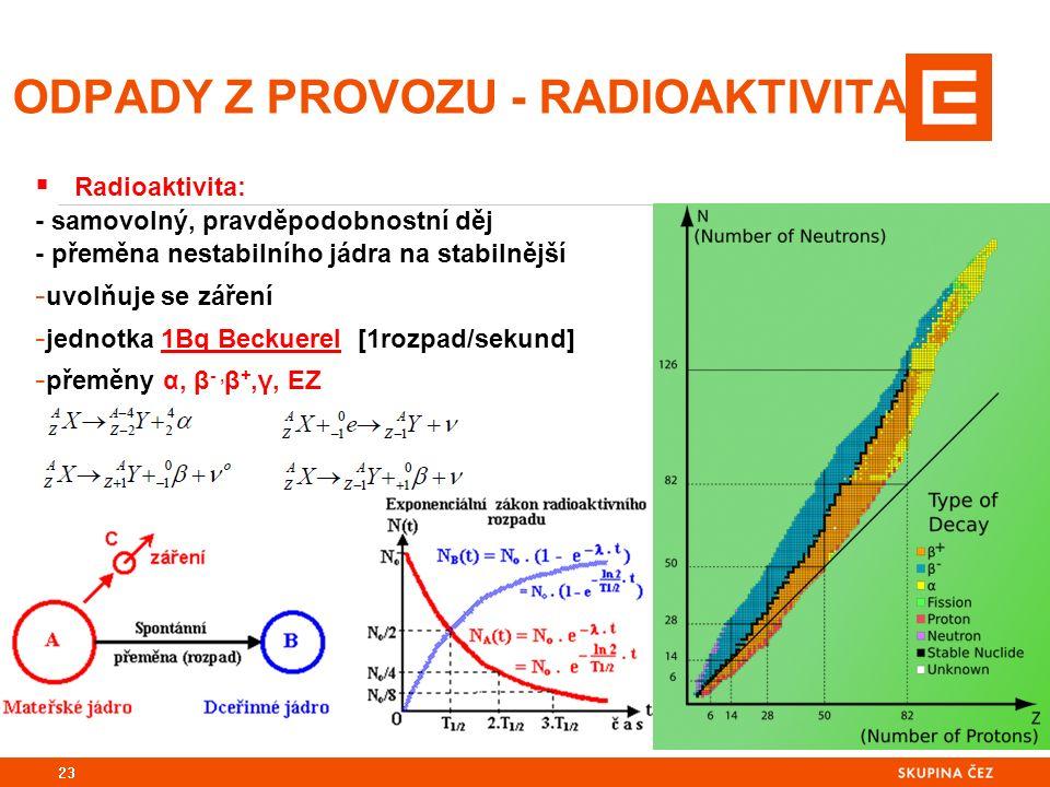  Radioaktivita: - samovolný, pravděpodobnostní děj - přeměna nestabilního jádra na stabilnější - uvolňuje se záření - jednotka 1Bq Beckuerel [1rozpad/sekund] - přeměny α, β -, β +,γ, EZ ODPADY Z PROVOZU - RADIOAKTIVITA 23