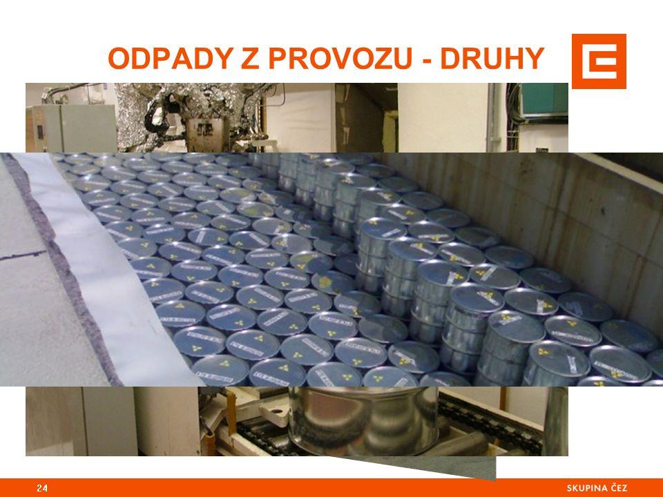 ODPADY Z PROVOZU - DRUHY 24  RaO:  kapalné (zkoncentrovat, zpevnit – Bitumenace, Vitrifikace...)  plynné (převod do pevného – filtry – skelná vata, zeolit...)  pevné (zmenšení objemu - lisování)  použité jaderné palivo (ukládání – kontejnery)