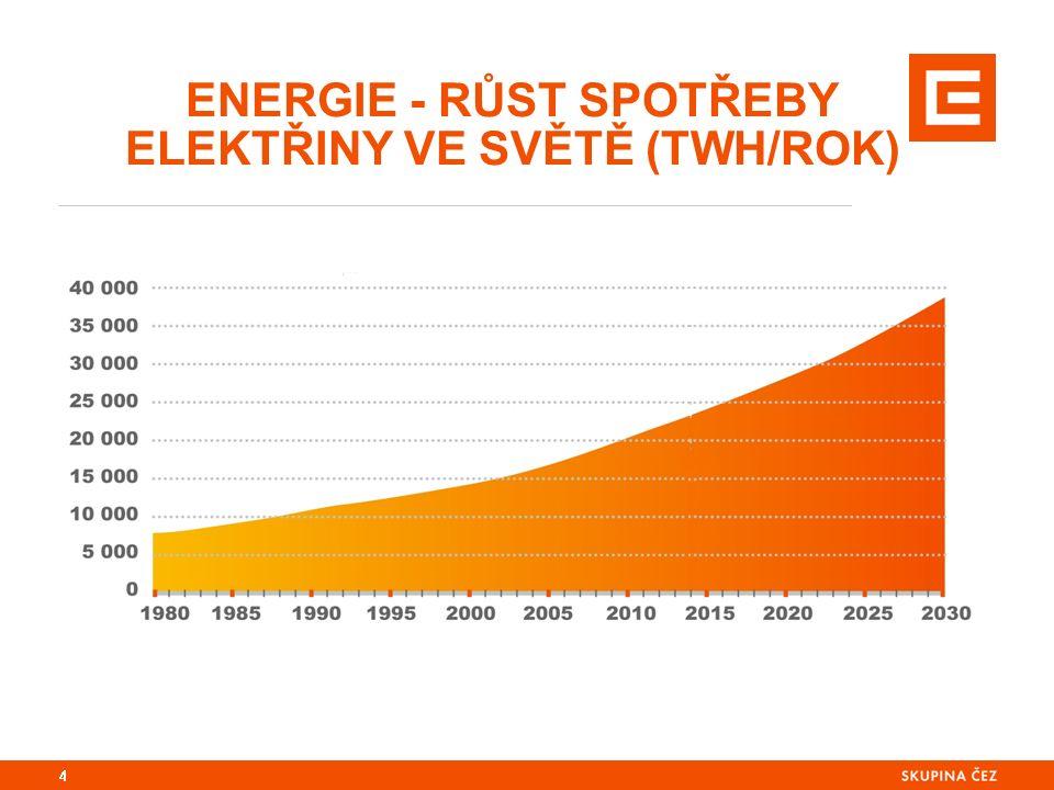 ENERGIE – ZDROJE ENERGIE ČR 5