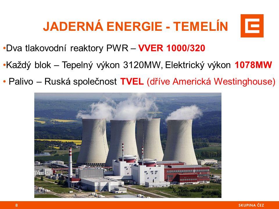 Chladivo: teplosměnná látka - odnáší teplo z AZ do PG požadavky:  vysoký součinitel tepelné vodivosti λ [W/m.K]  vysoká měrná tepelná kapacita c p [J/kg.K]  vysoký bod varu, nízký bod tání  nízká absorpce neutronů  dobrá tepelná a chemická stabilita, odolnost radiaci (nečistoty), antikorozní  malá čerpací práce  cena!!.
