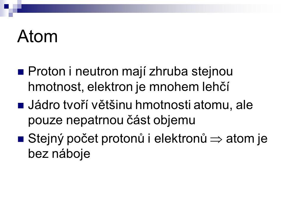 Atom Proton i neutron mají zhruba stejnou hmotnost, elektron je mnohem lehčí Jádro tvoří většinu hmotnosti atomu, ale pouze nepatrnou část objemu Stejný počet protonů i elektronů  atom je bez náboje