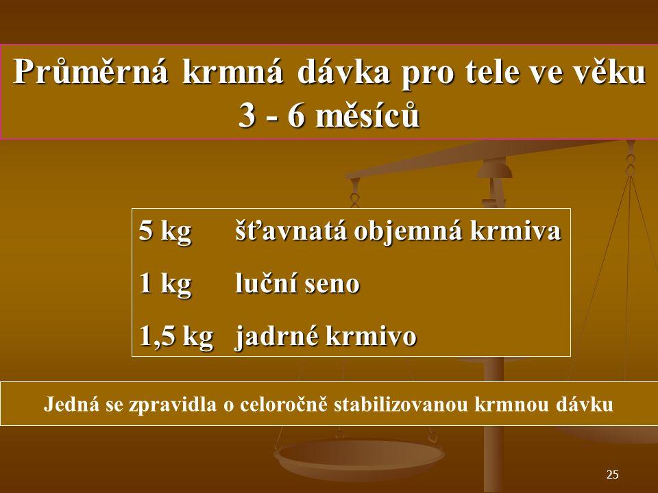 24 Porovnání velikosti čepce a bachoru startérová výživa (č.4) a klasická výživa (č.3)