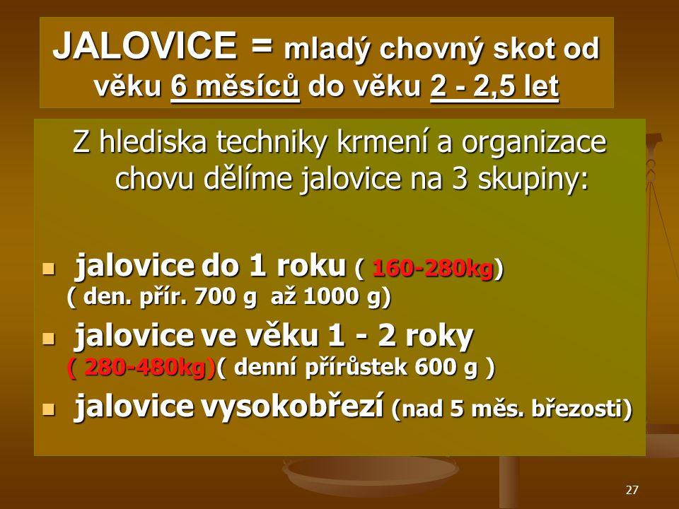 26 Technika krmení JALOVIC