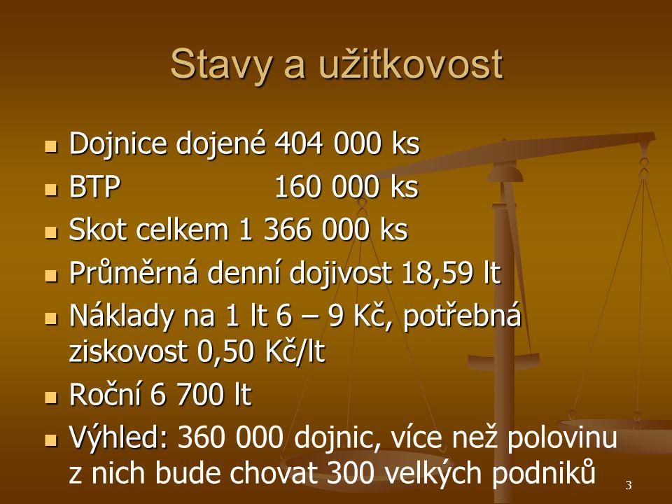 www2.zf.jcu.cz/public/departments/koz/st udium/predmety/zvhz/prednaska_10 www2.zf.jcu.cz/public/departments/koz/st udium/predmety/zvhz/prednaska_10 ww