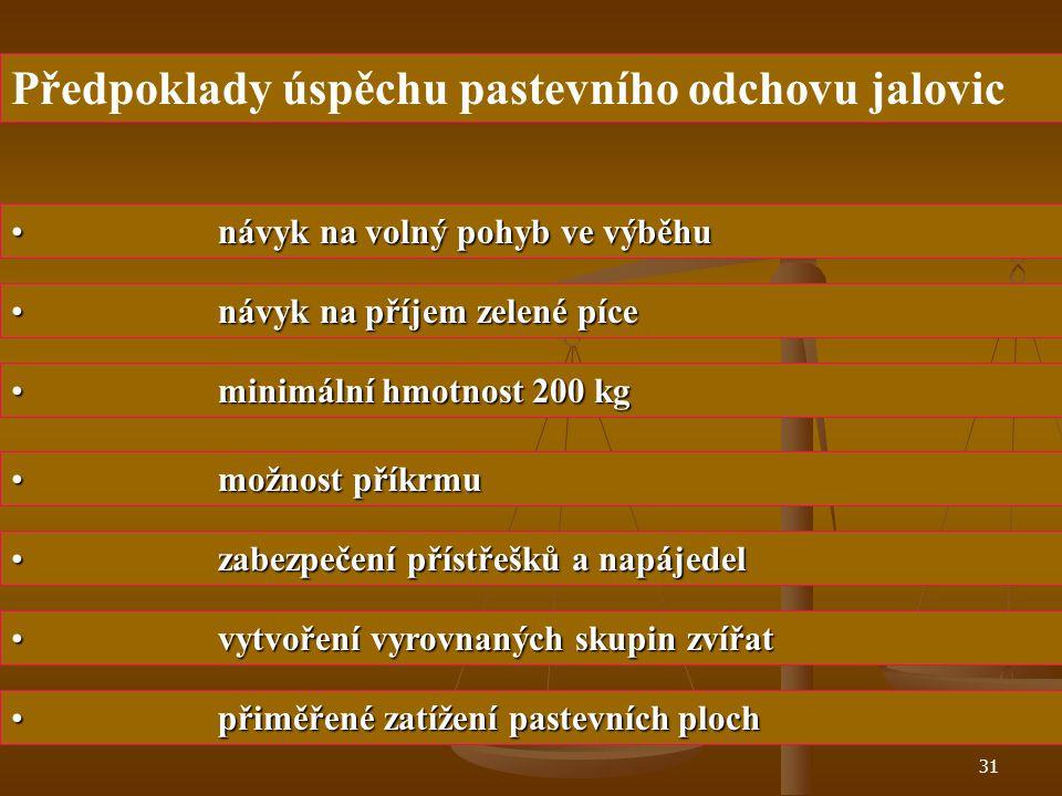 30 Krmná dávka pro jalovice musí být založena na - Krmná dávka pro jalovice musí být založena na nejkvalitnějších objemných krmivech - balastní a jadr